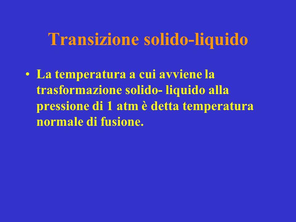 Transizione solido-liquido