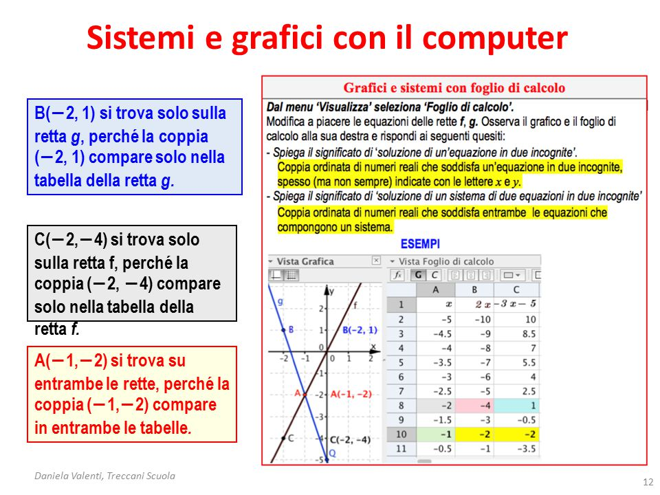Sistemi e grafici con il computer
