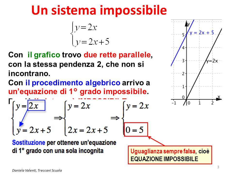 Un sistema impossibile
