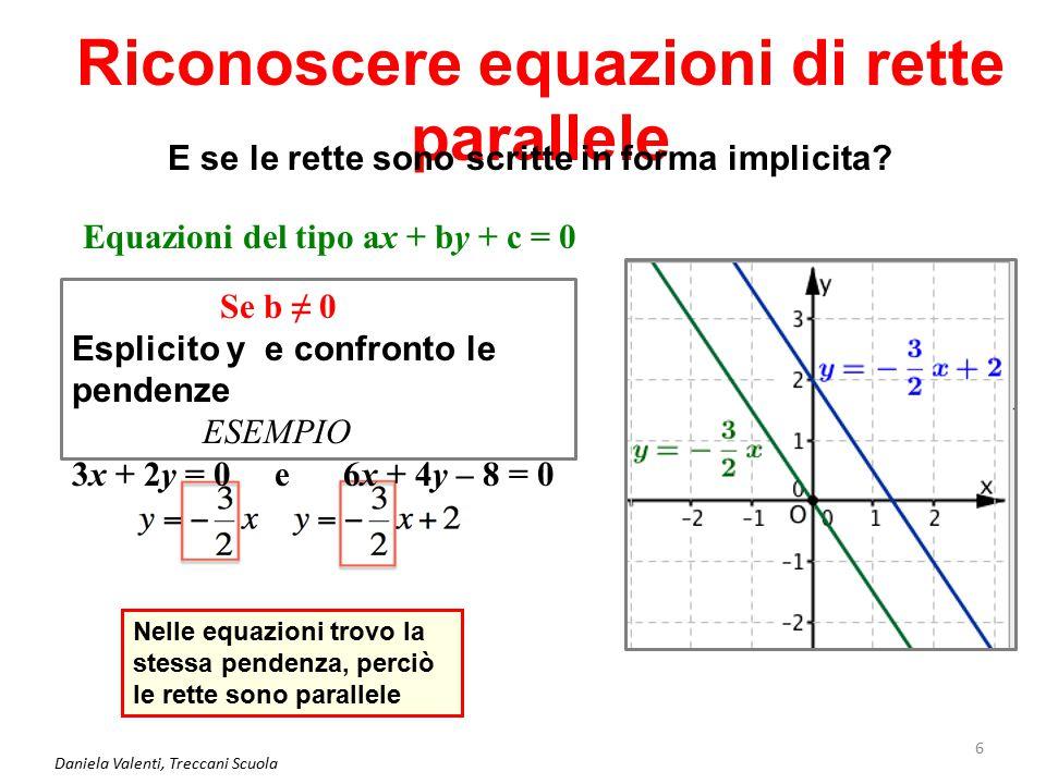Riconoscere equazioni di rette parallele