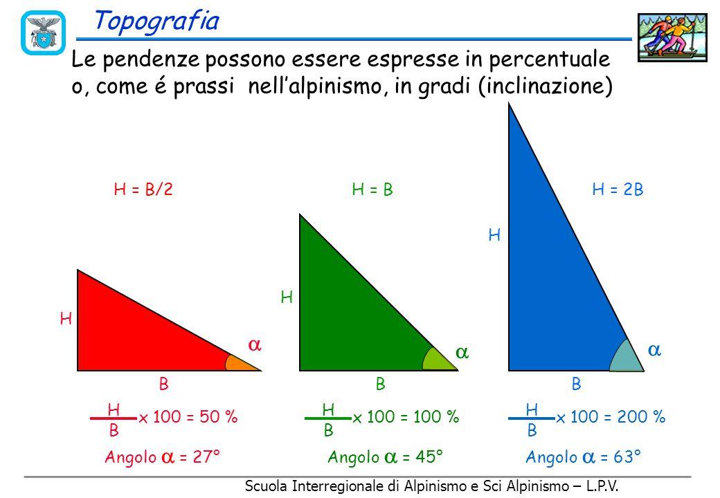 Topografia Curve di livello e pendenze Inclinazione = 30°