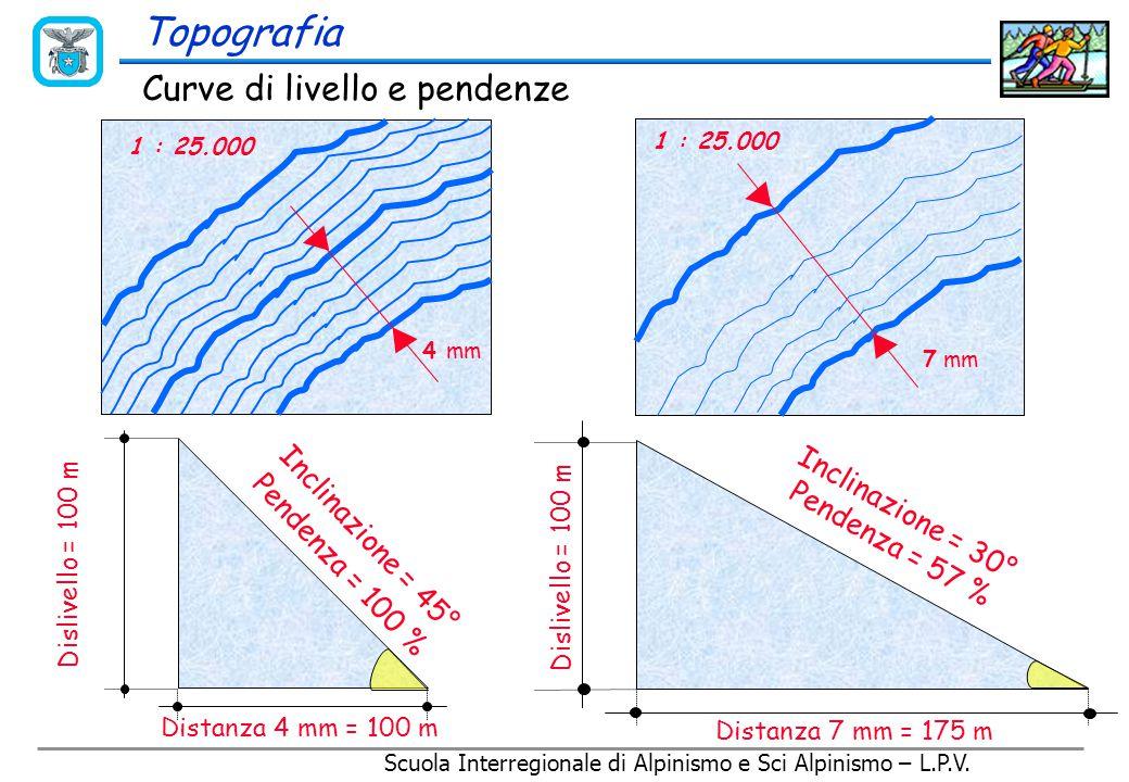 Topografia Curve di livello e pendenze
