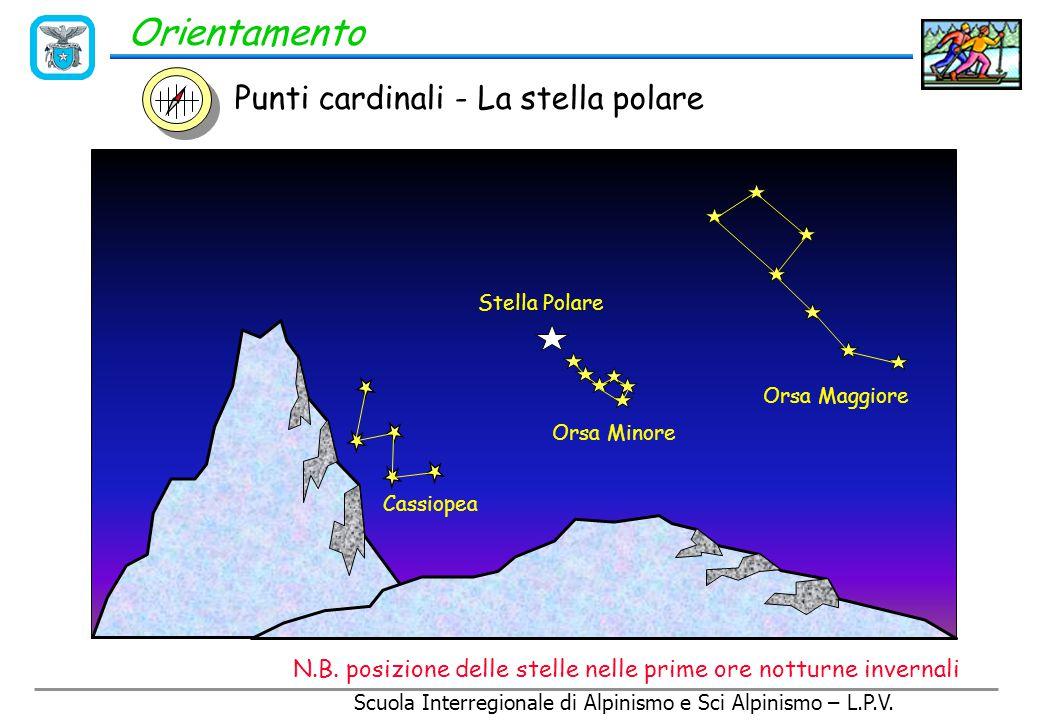 Orientamento Punti cardinali – Polo Nord e declinazione magnetica