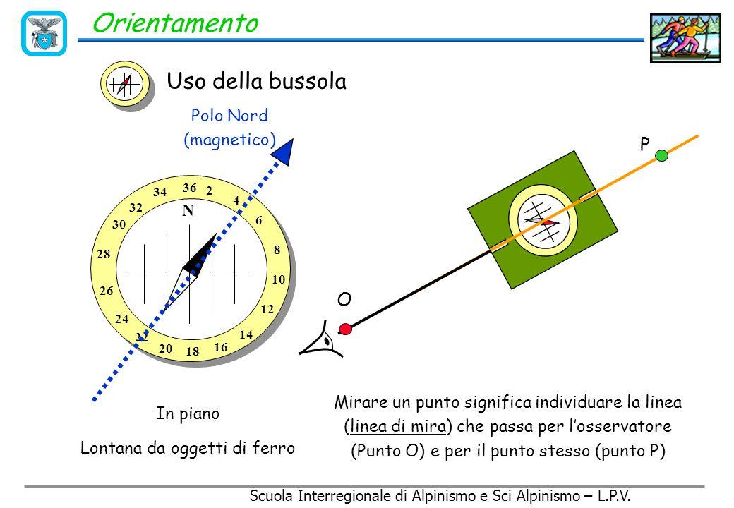 Azimut = misura, in senso orario, dell'angolo  (75 °)