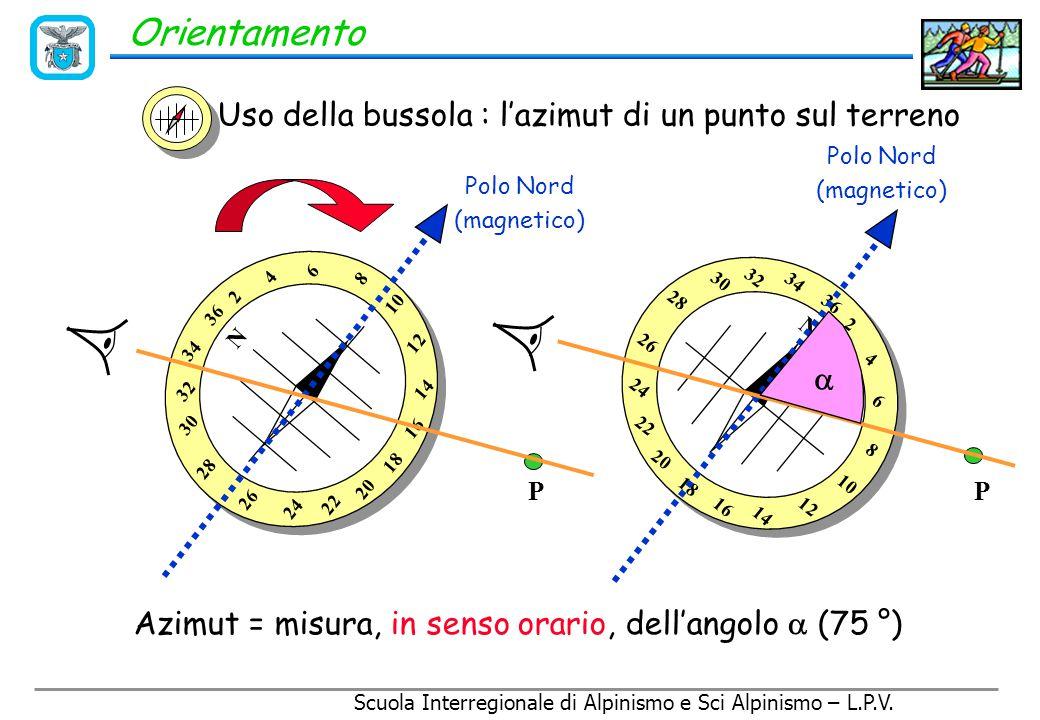 Orientamento 0° N S E W 270° 90° 180° Uso della bussola 315° 45° N-E
