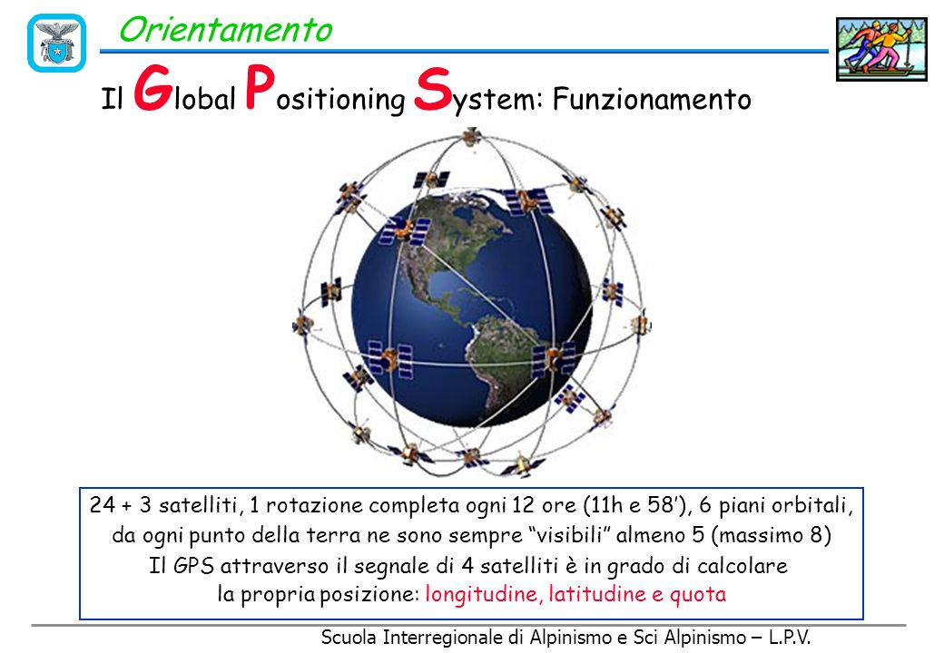 Orientamento Il Global Positioning System