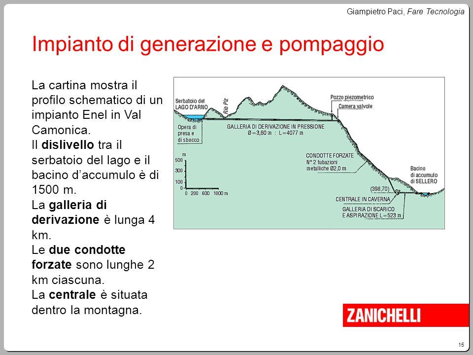 Impianto di generazione e pompaggio