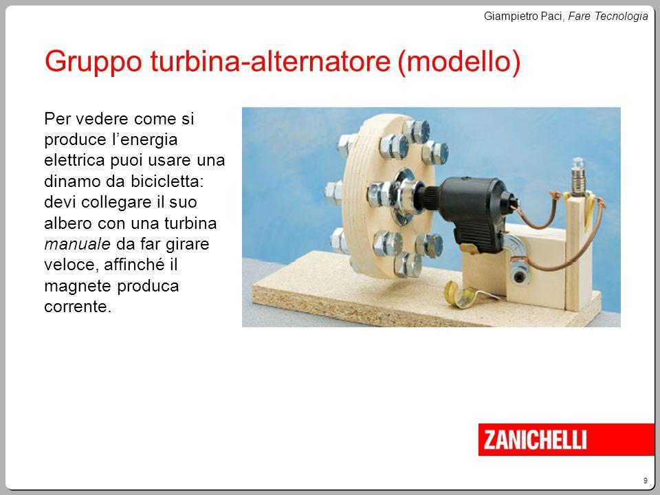 Gruppo turbina-alternatore (modello)