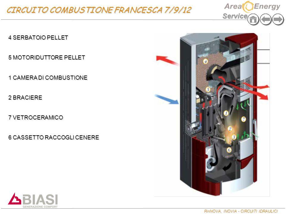 CIRCUITO COMBUSTIONE FRANCESCA 7/9/12