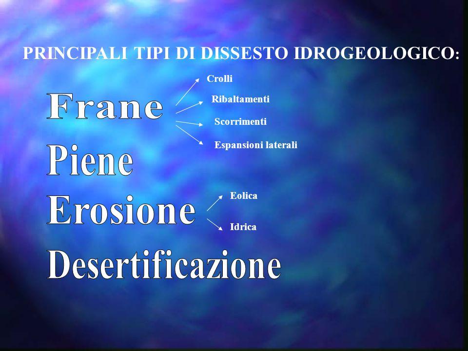 PRINCIPALI TIPI DI DISSESTO IDROGEOLOGICO: