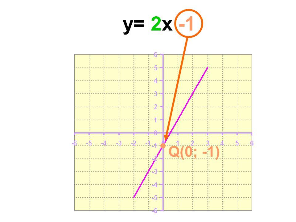 y= 2x -1 Q(0; -1)