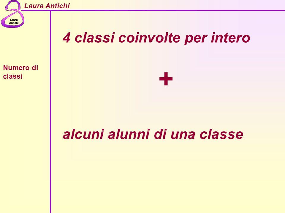 + 4 classi coinvolte per intero alcuni alunni di una classe