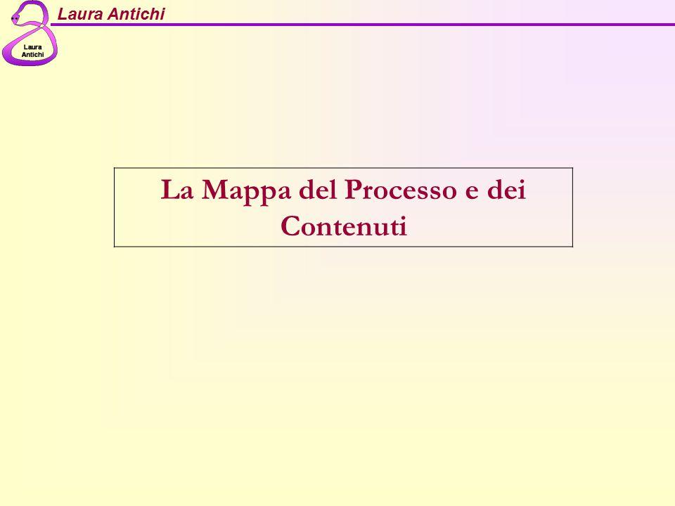 La Mappa del Processo e dei Contenuti