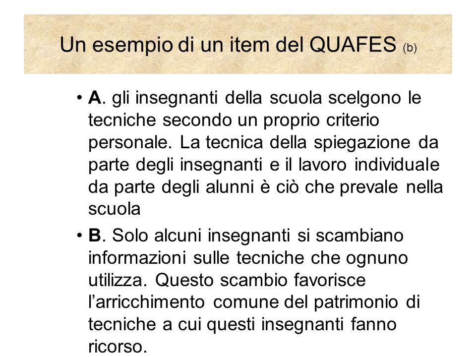 Un esempio di un item del QUAFES (b)