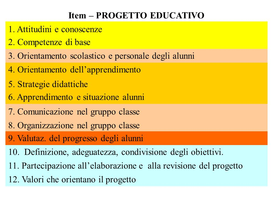 Item – PROGETTO EDUCATIVO