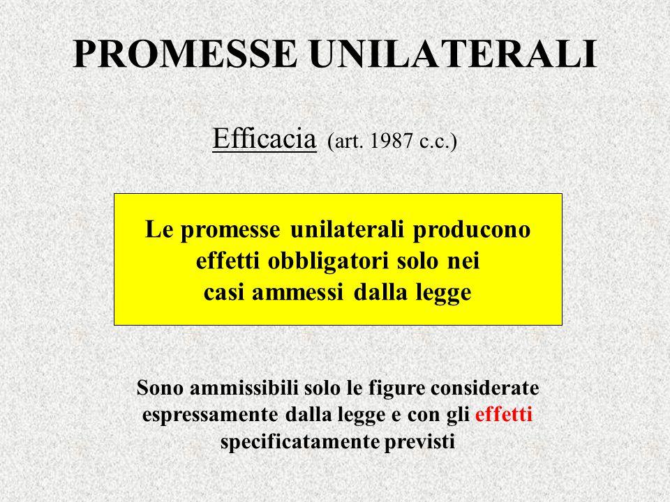 PROMESSE UNILATERALI Efficacia (art. 1987 c.c.)
