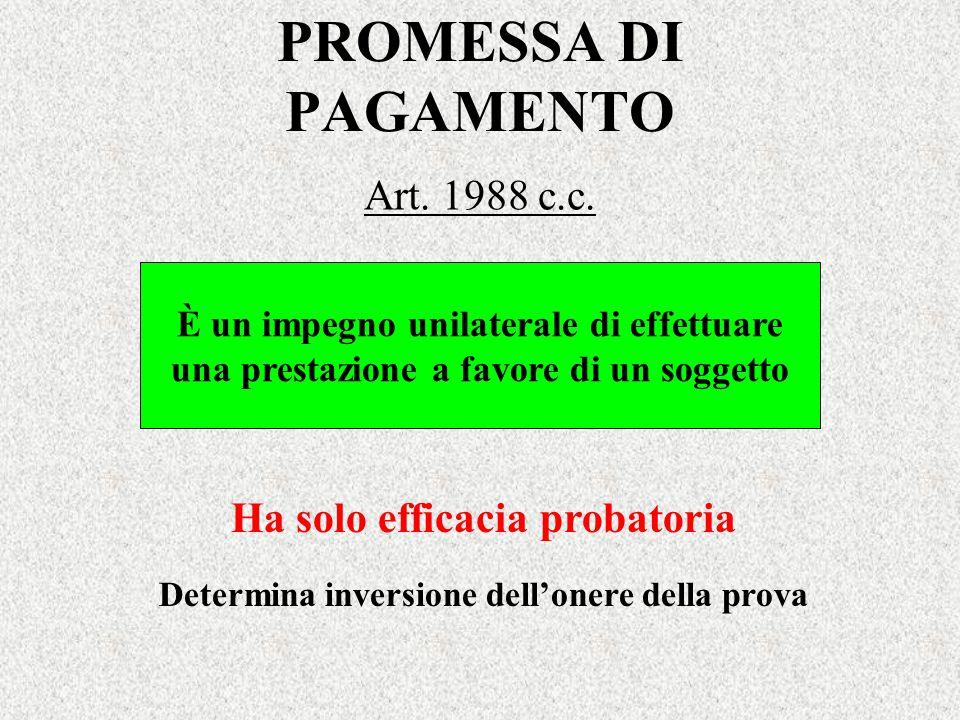 PROMESSA DI PAGAMENTO Art. 1988 c.c. Ha solo efficacia probatoria