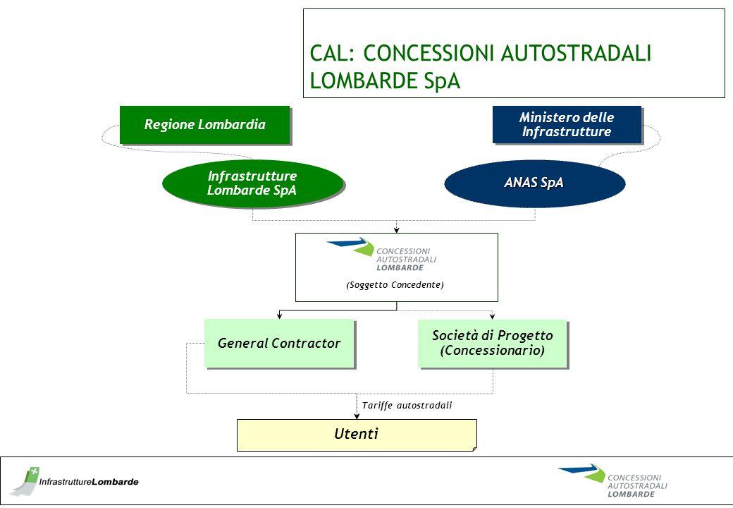 CAL: CONCESSIONI AUTOSTRADALI LOMBARDE SpA