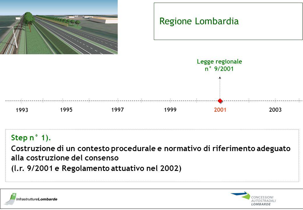 Regione Lombardia Step n° 1).