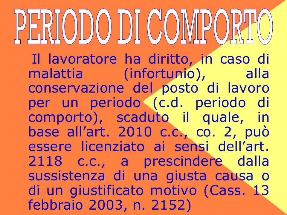 PERIODO DI COMPORTO