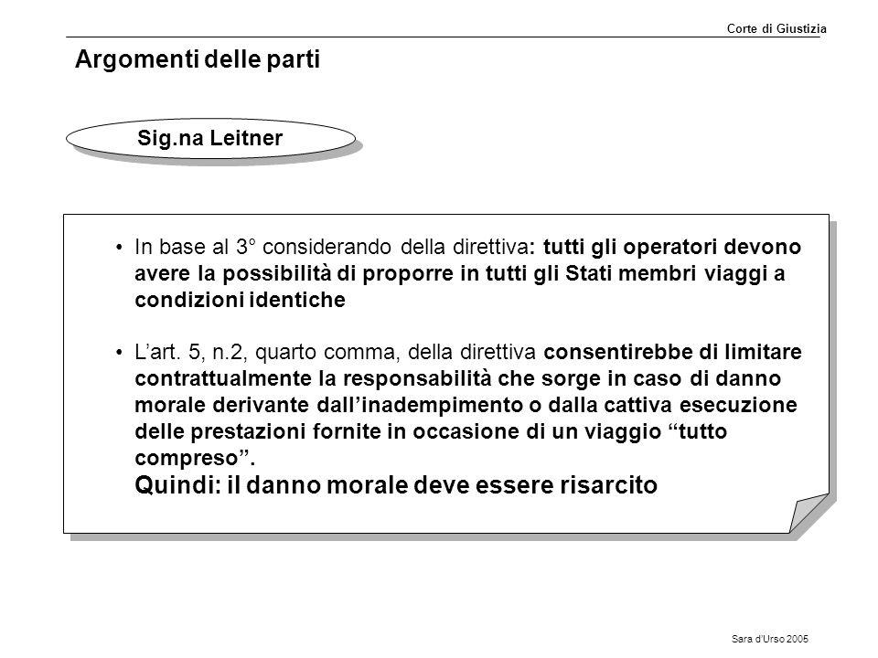 Argomenti delle parti Sig.na Leitner