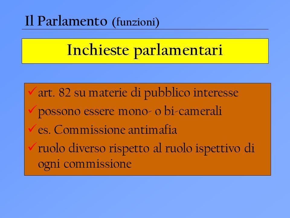 Inchieste parlamentari