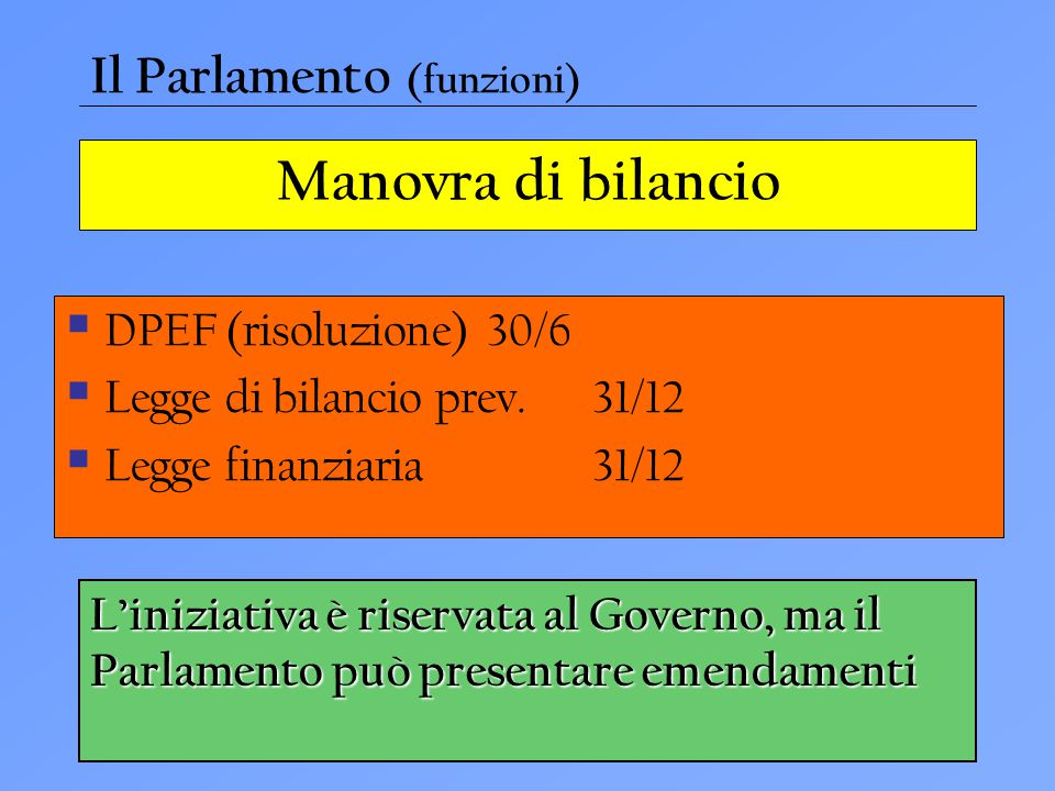 Manovra di bilancio Il Parlamento (funzioni) DPEF (risoluzione) 30/6