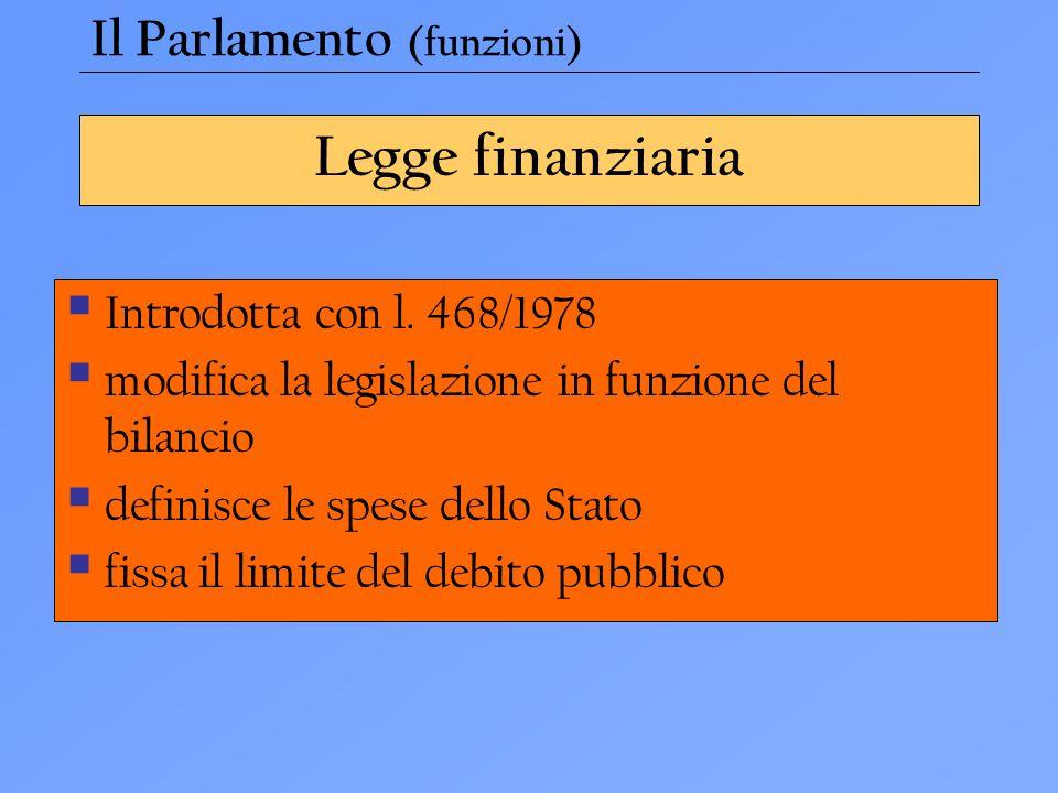 Legge finanziaria Il Parlamento (funzioni) Introdotta con l. 468/1978