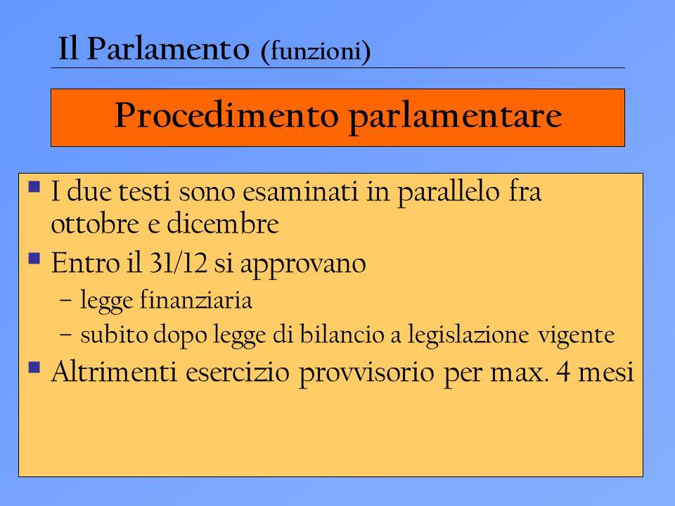 Procedimento parlamentare
