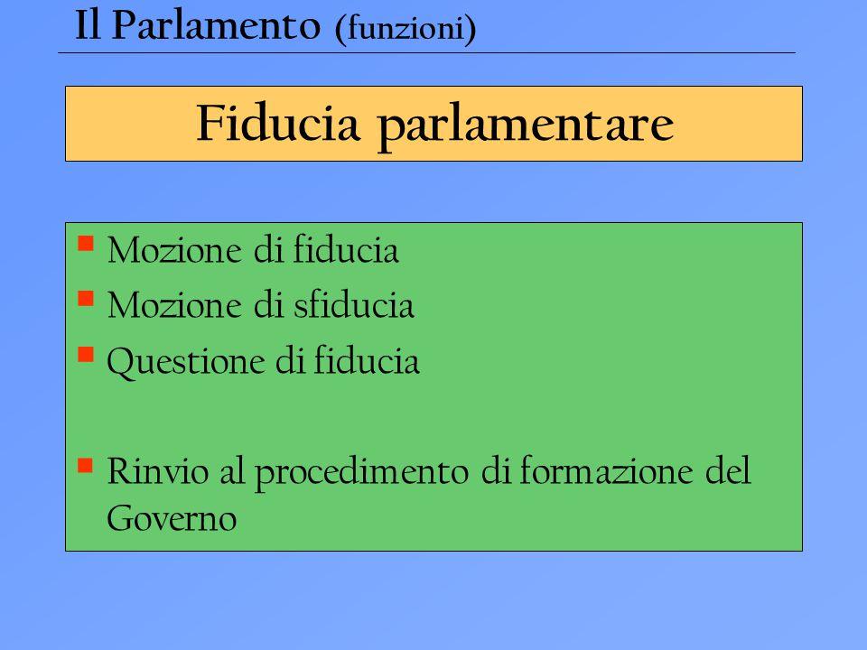 Fiducia parlamentare Il Parlamento (funzioni) Mozione di fiducia
