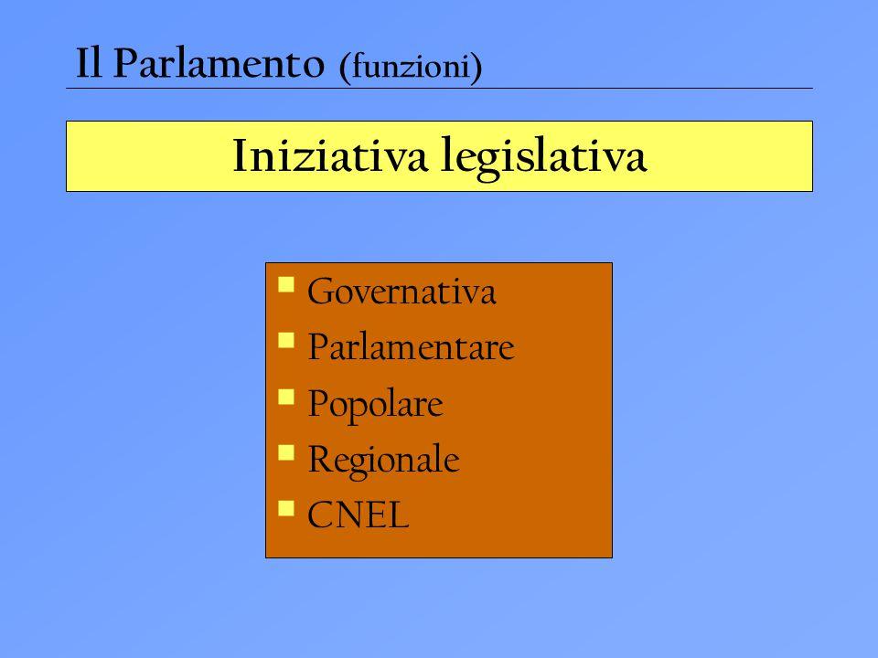 Iniziativa legislativa