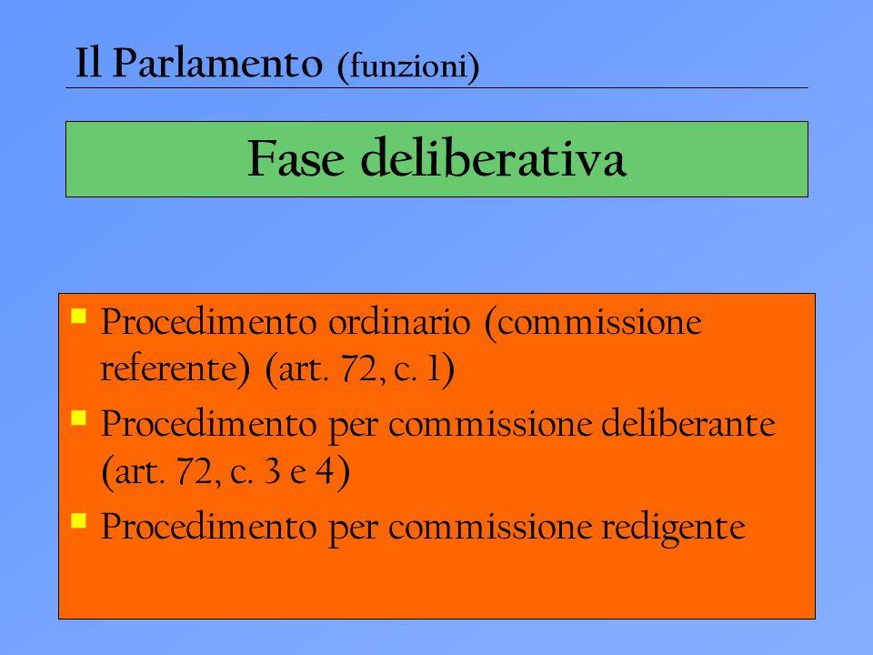 Fase deliberativa Il Parlamento (funzioni)