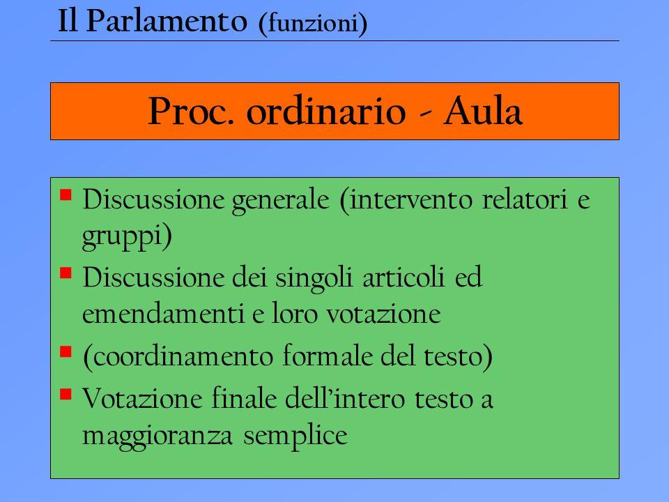 Proc. ordinario - Aula Il Parlamento (funzioni)