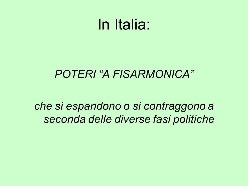 In Italia: POTERI A FISARMONICA che si espandono o si contraggono a seconda delle diverse fasi politiche