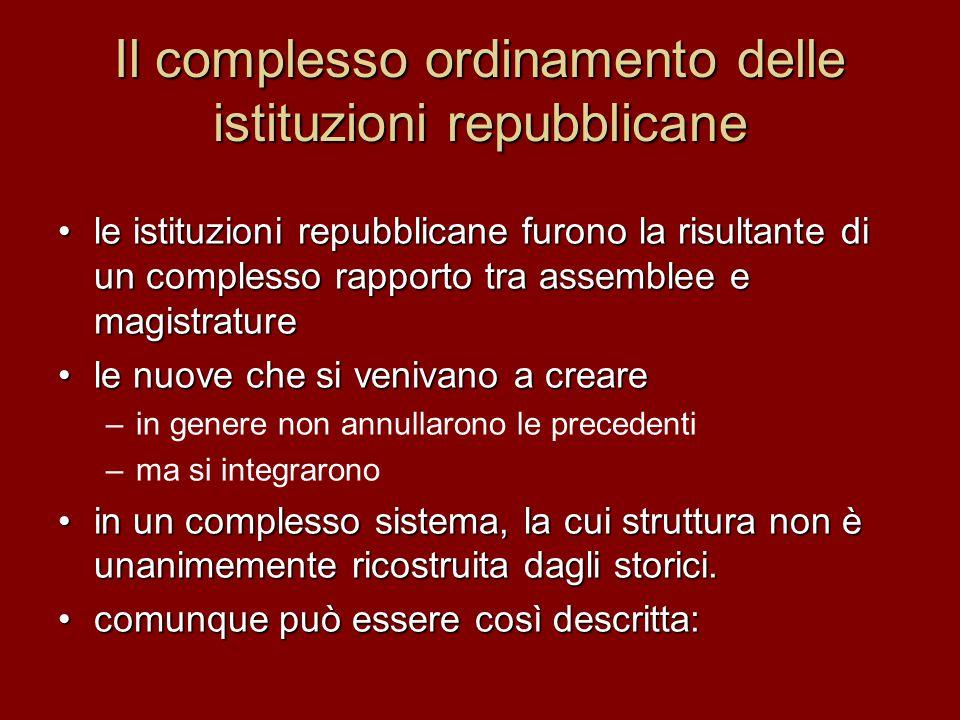 Il complesso ordinamento delle istituzioni repubblicane