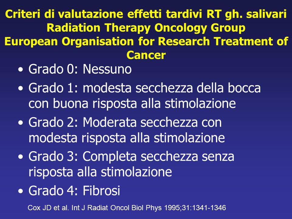 Cox JD et al. Int J Radiat Oncol Biol Phys 1995;31:1341-1346