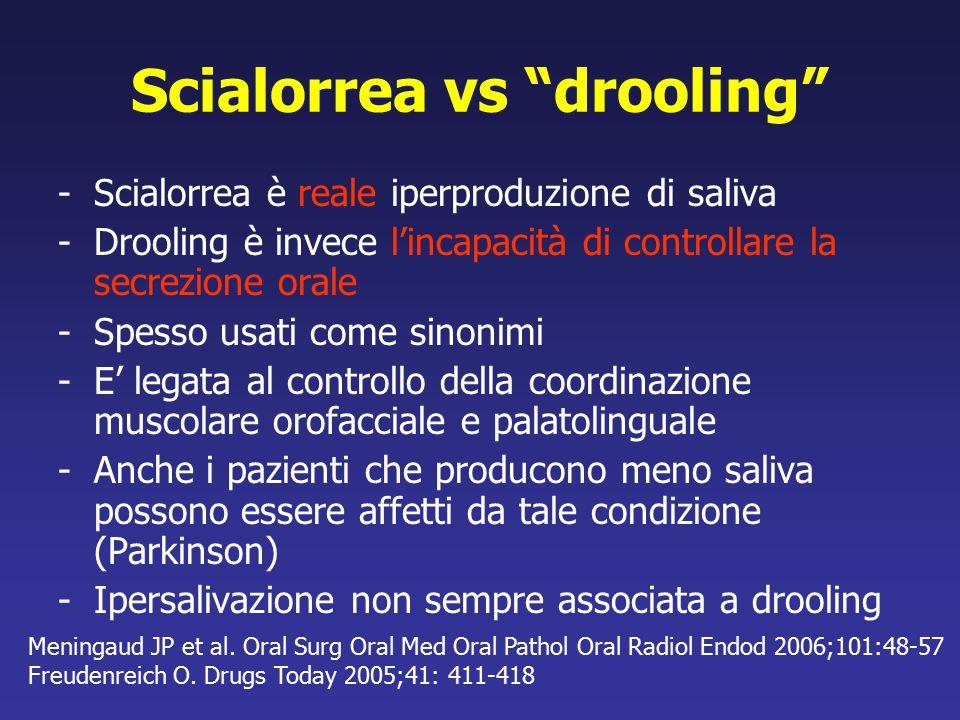 Scialorrea vs drooling