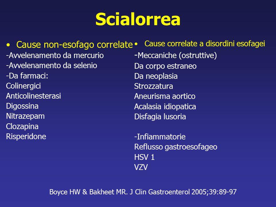 Scialorrea Cause non-esofago correlate -Meccaniche (ostruttive)