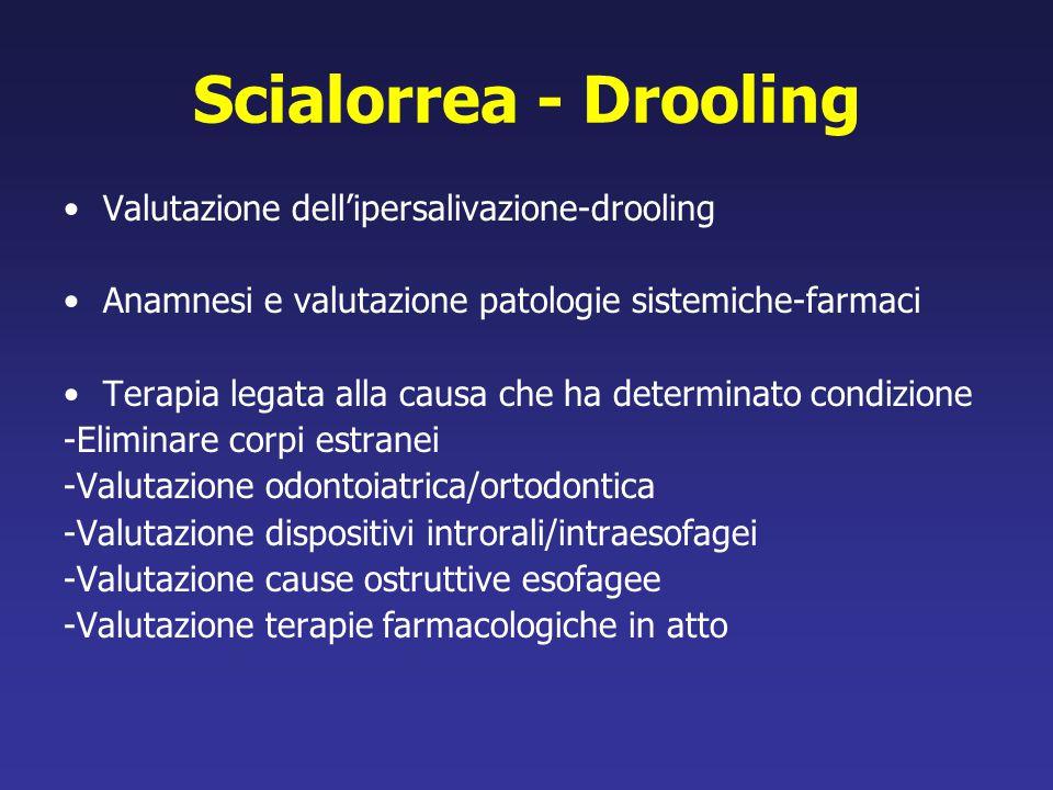 Scialorrea - Drooling Valutazione dell'ipersalivazione-drooling