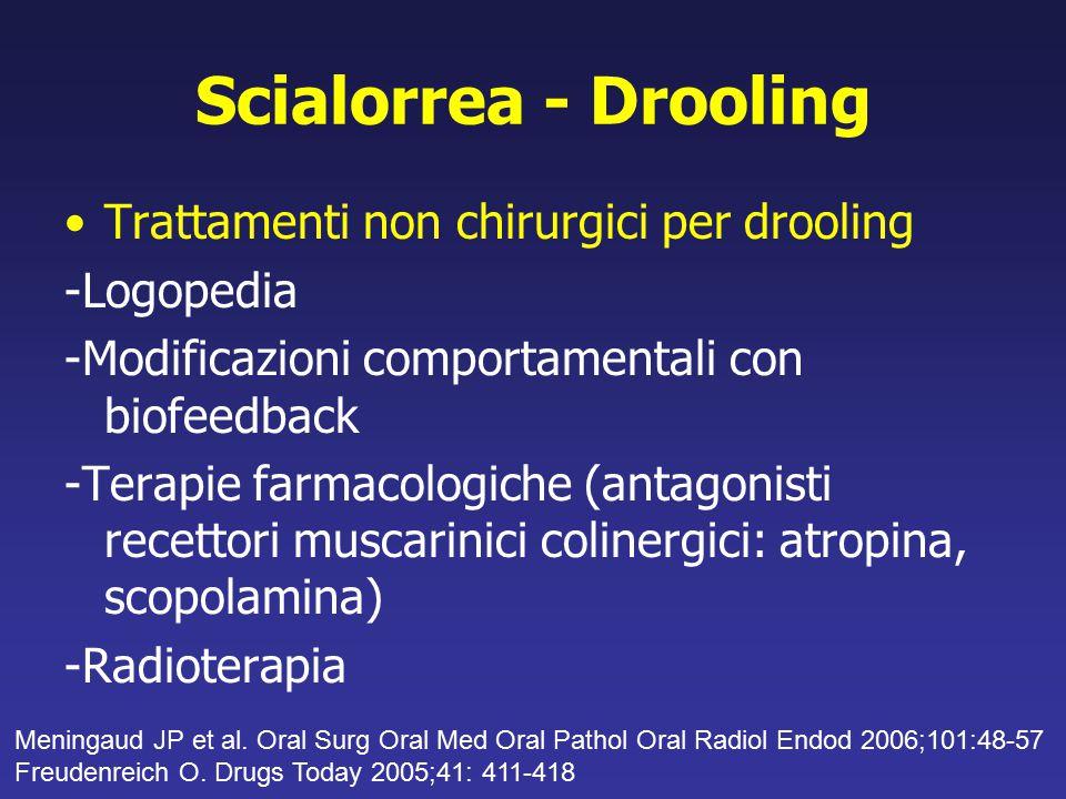 Scialorrea - Drooling Trattamenti non chirurgici per drooling