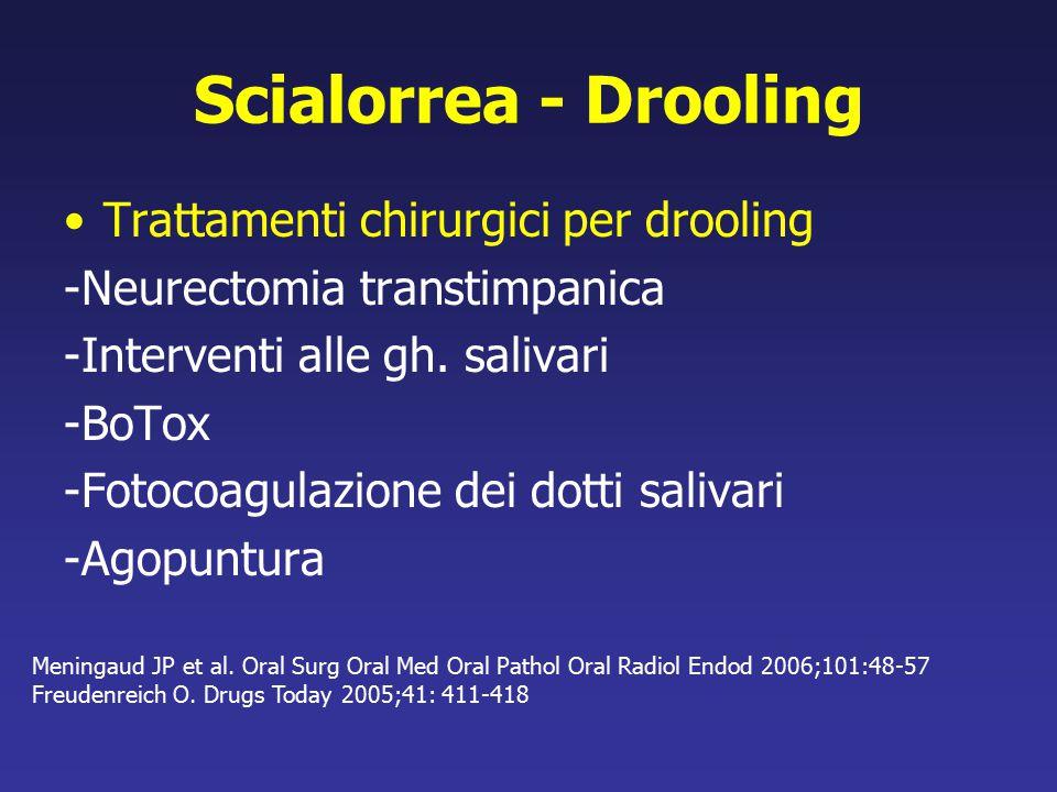 Scialorrea - Drooling Trattamenti chirurgici per drooling