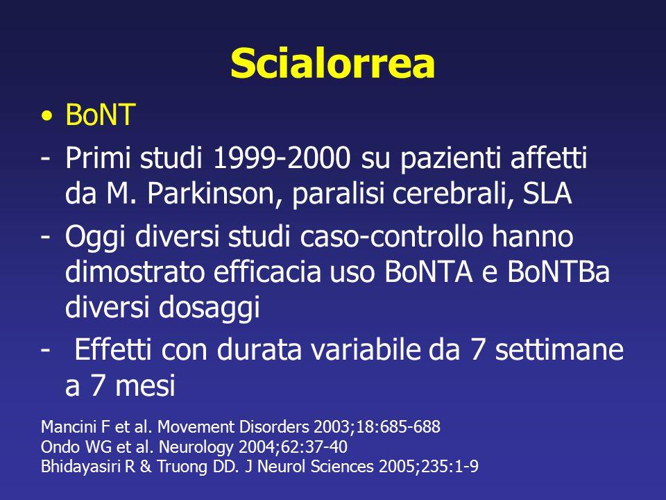 Scialorrea BoNT. Primi studi 1999-2000 su pazienti affetti da M. Parkinson, paralisi cerebrali, SLA.