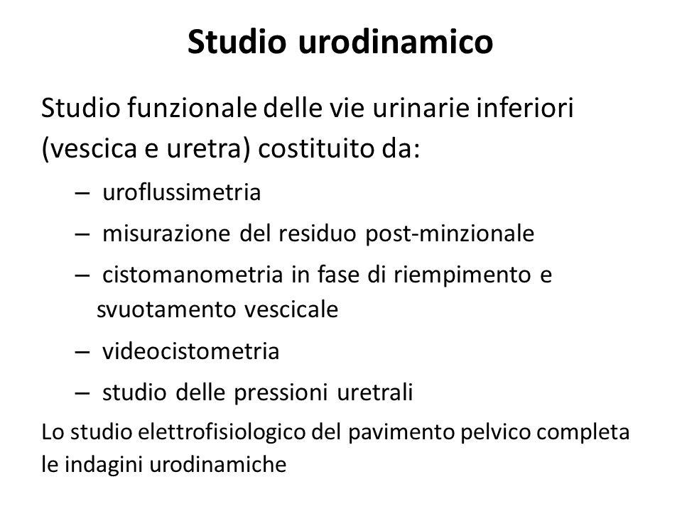 Studio urodinamico Studio funzionale delle vie urinarie inferiori (vescica e uretra) costituito da: