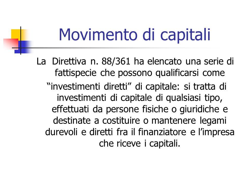 Movimento di capitali