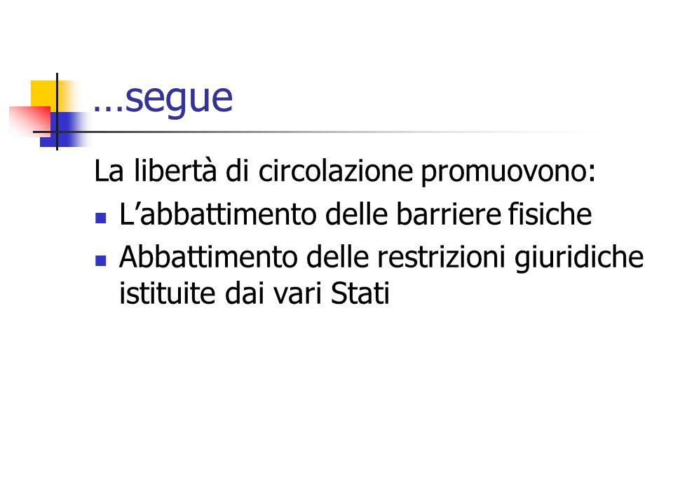 …segue La libertà di circolazione promuovono: