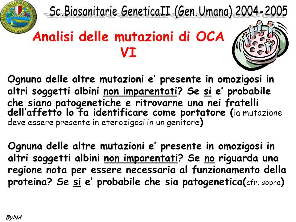 Analisi delle mutazioni di OCA VI