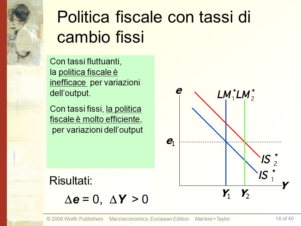 Politica fiscale con tassi di cambio fissi