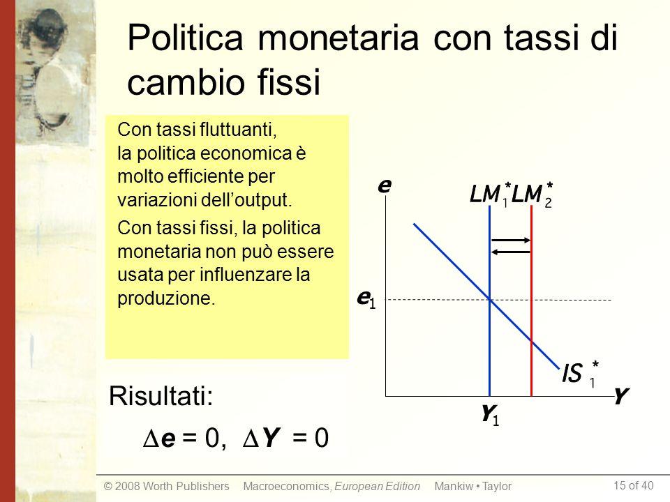 Politica monetaria con tassi di cambio fissi