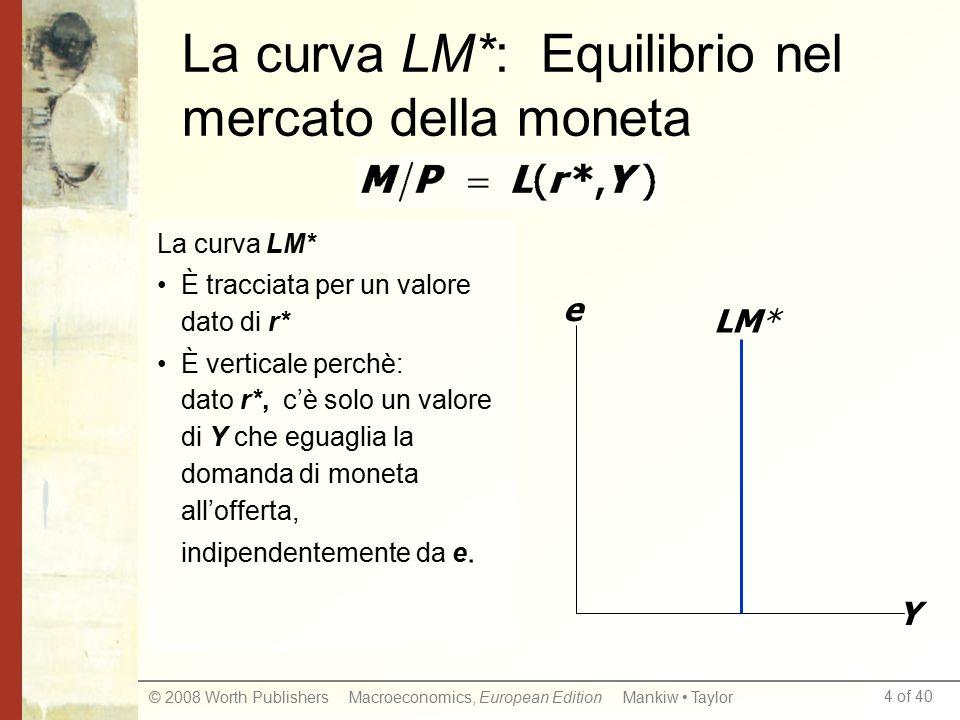 La curva LM*: Equilibrio nel mercato della moneta