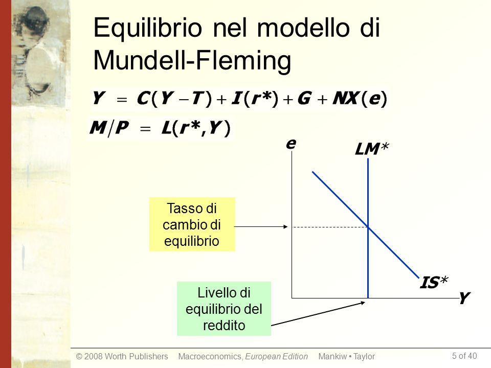 Equilibrio nel modello di Mundell-Fleming